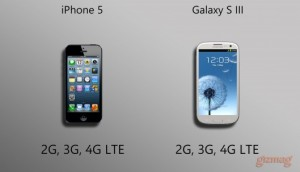 Connectivity Comparison iPhone5 v Galaxy5iii
